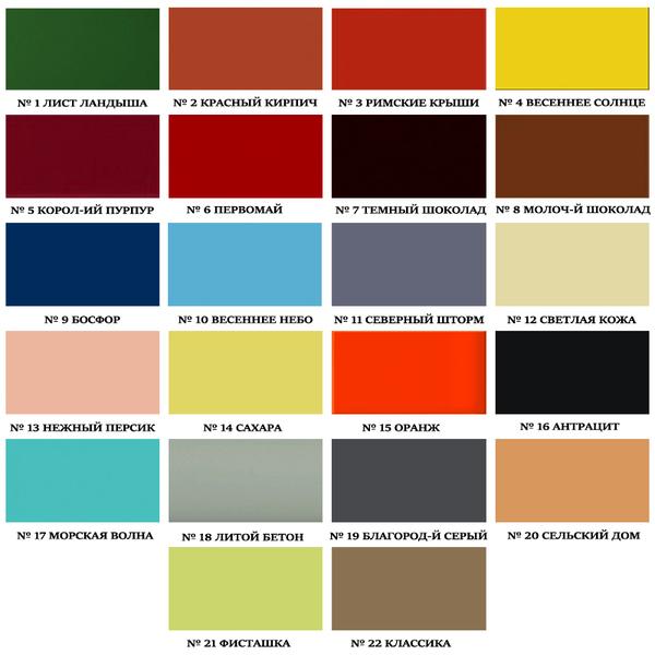 Резиновая краска особо прочная